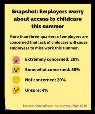 lack of childcare summer, COVID-19, coronavirus