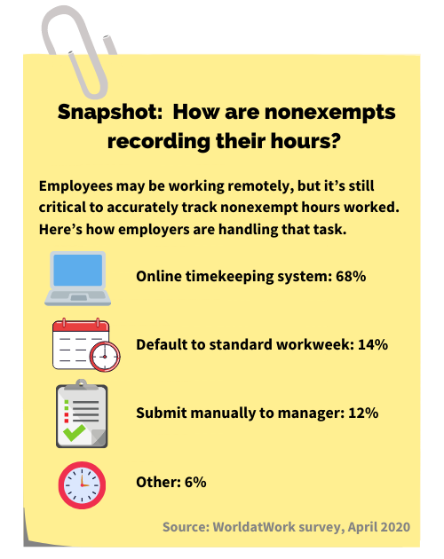 telework time tracking, remote hours