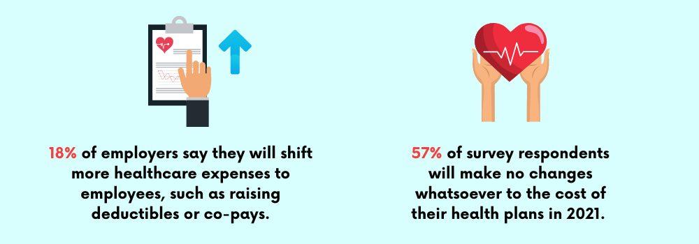 health benefit cost, heath benefits, health plans 556x400 infographic statistics
