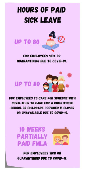FFCRA leave, families first coronavirus response act, covid paid leave