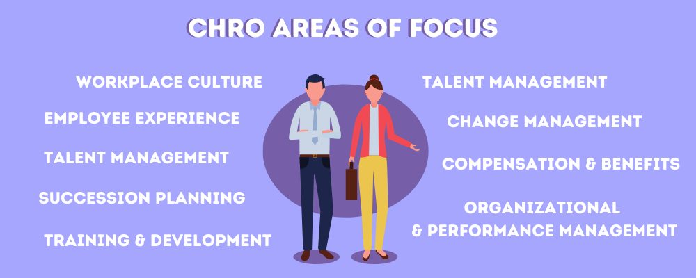 chief human resources officer, CHRO 1000x400 infographic