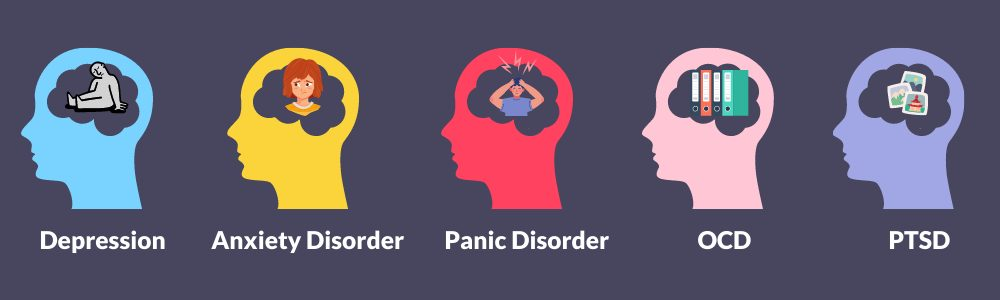 mental health problems at work 1000x300
