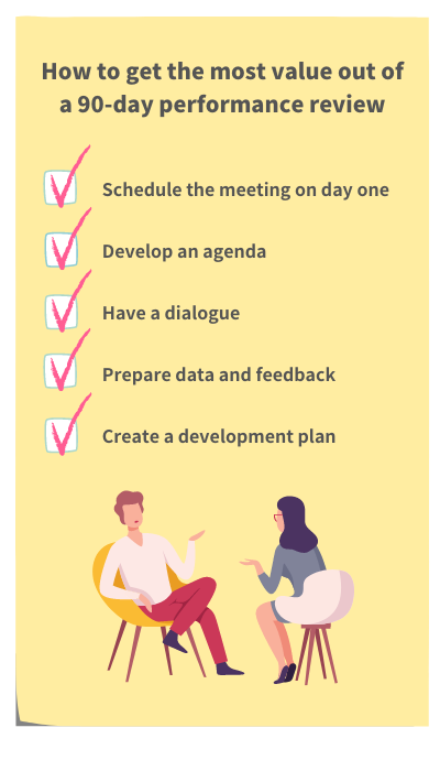 90 day performance review 400x700