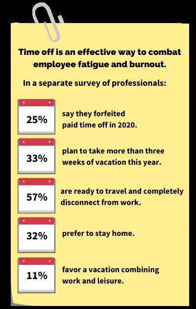 employee burnout, snapshot 400x630